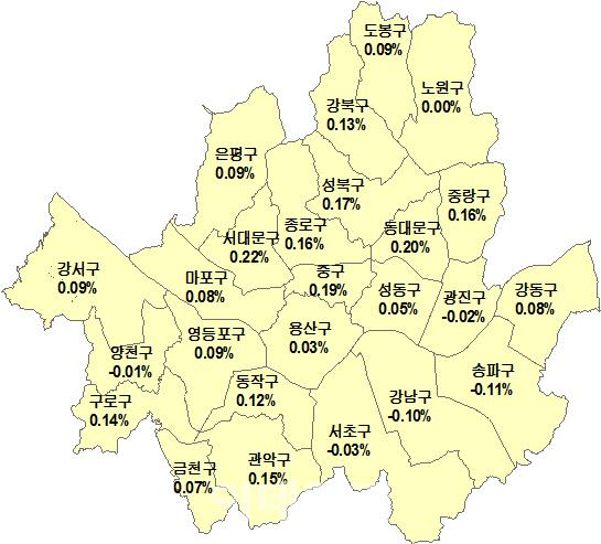 6월 둘째주 서울 매매가격지수 변동률. 한국감정원 제공.