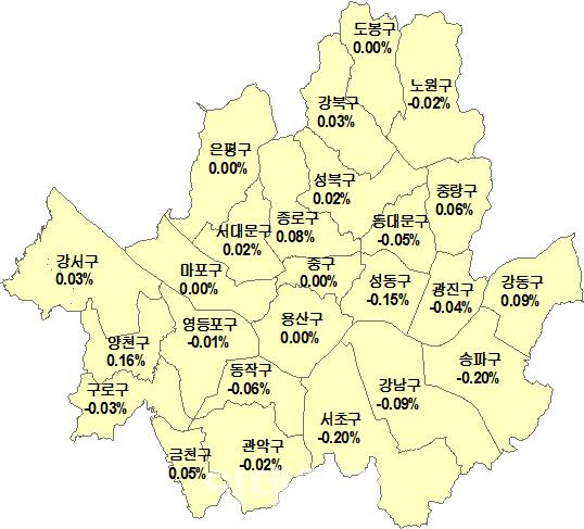 6월 둘째주 서울 전세가격지수 변동률. 한국감정원 제공.