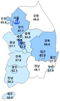 6월 HOSI 전망치(전국 59.4) [주택산업연구원 제공]