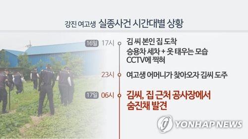 강진 여고생 실종사건 시간대별 상황-2(CG) [연합뉴스TV 제공]