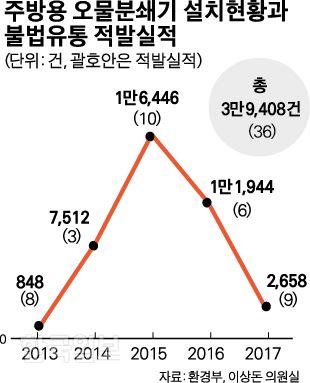 [저작권 한국일보] 그래픽=박구원기자