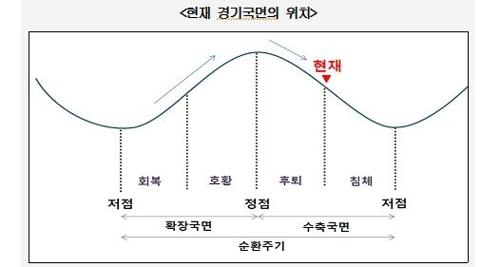 [자료=현대경제연구원]