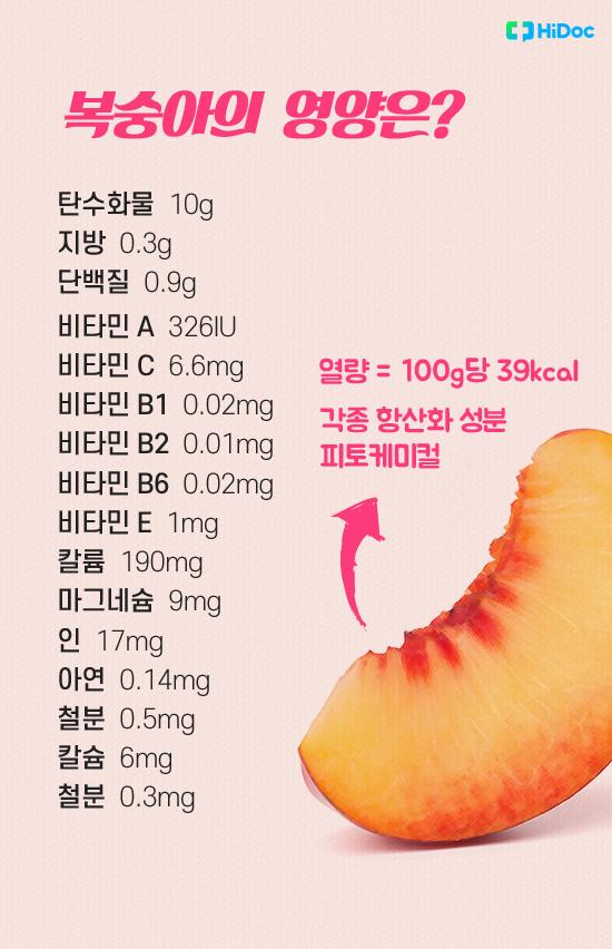 복숭아의 영양 성분