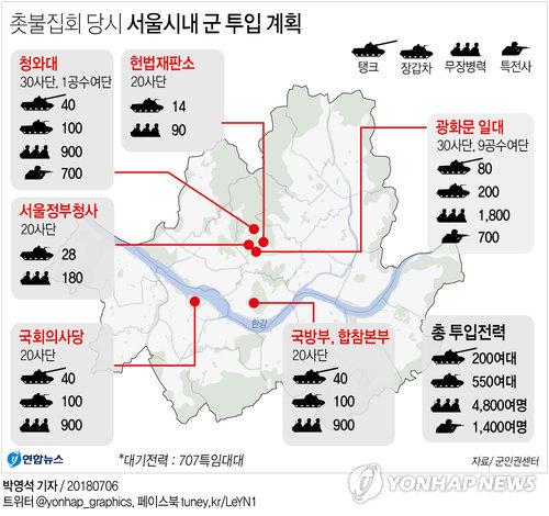 [그래픽] 촛불집회 당시 서울시내 군 투입 계획