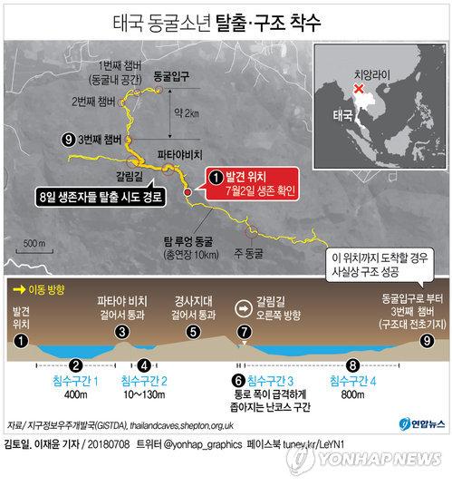 [그래픽] 태국 동굴소년 탈출, 4개 침수구간 통과가 관건