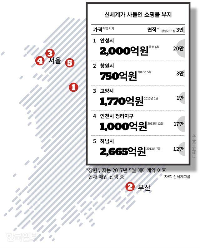 [저작권 한국일보] 신세계 부지 김민호기자/2018-07-11(한국일보)