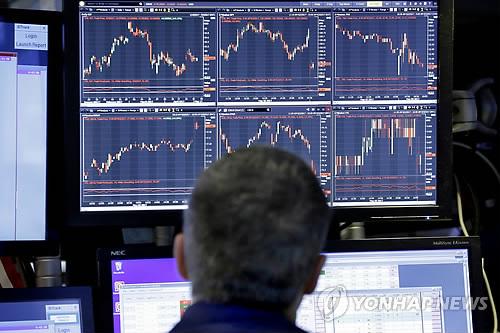 뉴욕증시, 무역전쟁 우려 경감…나스닥 사상 최고 (뉴욕 AP=연합뉴스) 12일(현지시간) 미국 뉴욕증시에서 주요 지수는 중국이 미국의 추가 관세 조치에 대해 즉각적으로 대응하지 않는 데다, 주요 기술주 주가가 약진하면서 상승했다.      이날 뉴욕증권거래소(NYSE)에서 다우존스 30 산업평균 지수는 전장보다 224.44포인트(0.91%) 상승한 24,924.89에 거래를 마쳤다. 기술주 중심의 나스닥 지수는 107.31포인트(1.39%) 상승한 7,823.92로 사상 최고치를 경신했다. 사진은 전날 NYSE 입회장에서 한 스페셜리스트가 대형 모니터상의 각종 증시 그래프를 바라보는 모습.      bulls@yna.co.kr