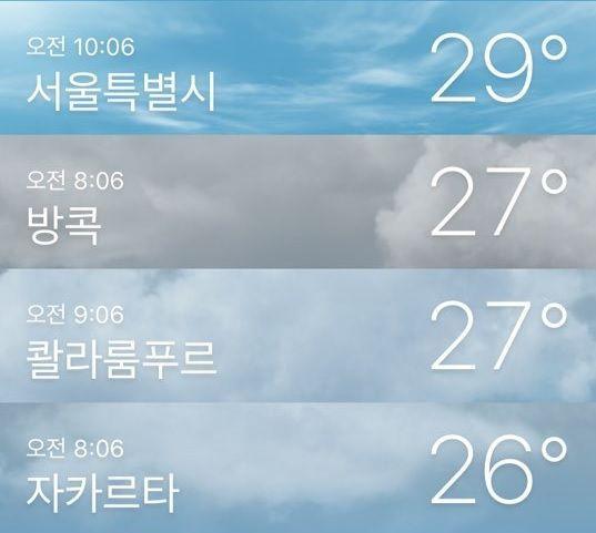 17일 오전 10시6분 현재 서울의 기온은 29도로 방콕이나 콸라룸푸르, 자카르타보다도 기온이 높다. 이날 서울의 낮기온은 34도로 예상돼 동남아시아 주요국들보다 낮기온이 높을 것으로 전망된다. (사진=아이폰 날씨앱)
