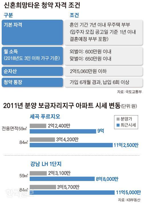 김경진기자