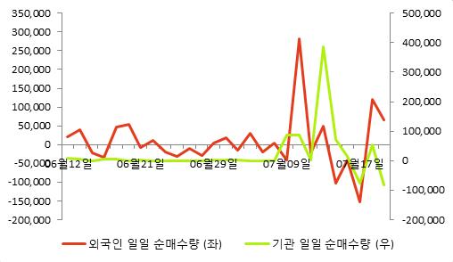 [fnRASSI]메디프론(065650) 현재 +8.07%