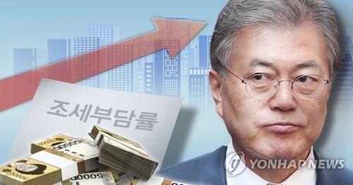 문 정부 조세부담률 상승 (PG) [제작 정연주] 사진합성, 일러스트