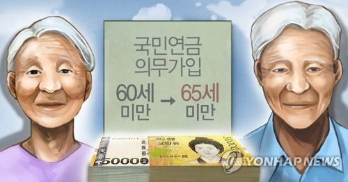 국민연금 의무가입 연장 전망 (PG) [제작 정연주] 일러스트