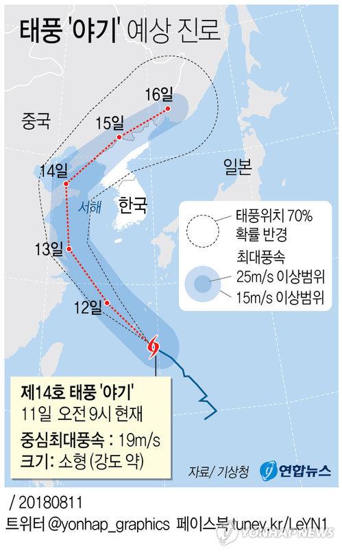 [그래픽] 태풍