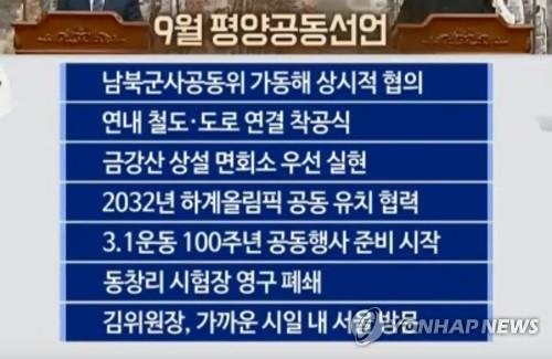 9월 평양공동선언(CG) [연합뉴스TV 제공]