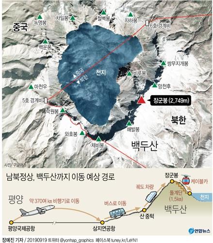 문재인 대통령과 김정은 국무위원장의 백두산 이동 경로[연합뉴스]