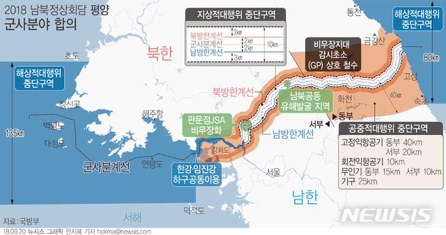 【서울=뉴시스】남북은 서해 남측 덕적도~북측 초도 약 135㎞, 동해 남측 속초~북측 통천 약 80㎞ 해역을 완충수역으로 설정하기로 했다. 이 지역에서는 포병·함포 사격과 해상기동훈련 등이 중지된다. (그래픽=안지혜 기자)hokma@newsis.com