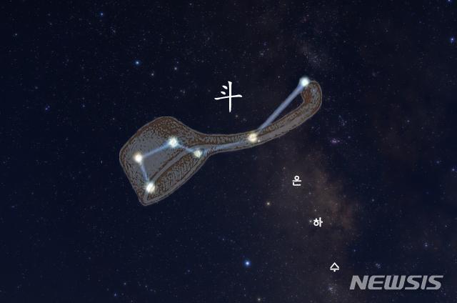 <사진 4> 세종대왕이 ㄷ의 명칭으로 정한 斗宿(두수)의 모습. 고천문 28수 중, 북방7수의 하나로 북두칠성과 비교해 남두육성이라고도 부른다.