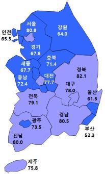 지역별 HSBI 10월 전망 [주택산업연구원 제공]