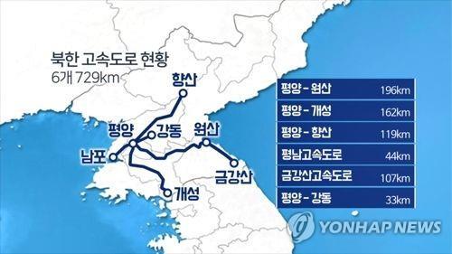 북한 고속도로 현황 [연합뉴스TV 제공]