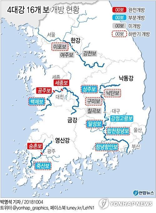 4대강 16개 보 개방 현황. [연합뉴스 자료사진]