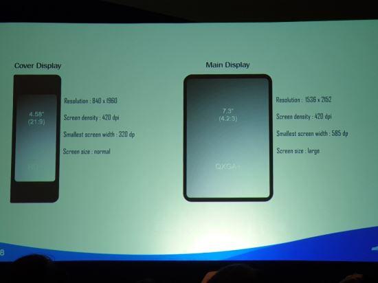 삼성전자가 7일(현지시간) 미국 샌프란시스코 모스콘센터에서 개최된 '삼성 개발자 콘퍼런스 2018(Samsung Developer Conference 2018)'에서 '폴더블(foldable·접을 수 있는) 스마트폰'의 세부 규격을 공개했다. 뉴시스