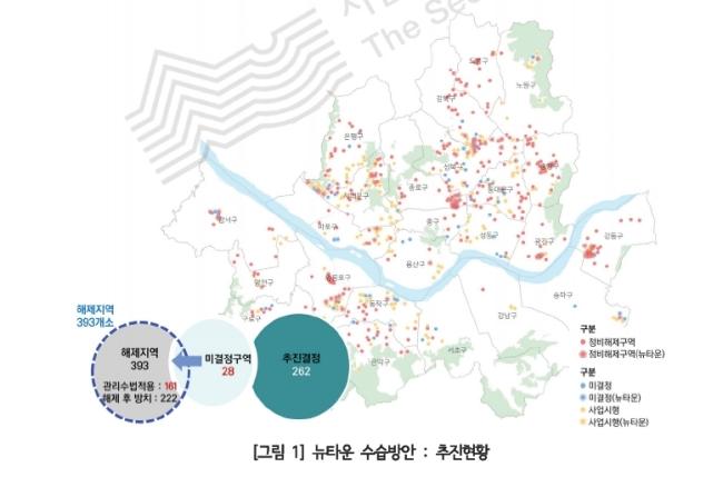 [제공=서울연구원]