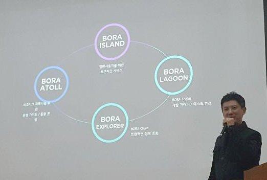 송계한 웨이투빗 대표가 지난 15일 부산 벡스코에서 열린 '2019 게임, 블록체인을 꿈꾸다' 세미나에서 발표를 하고 있다.