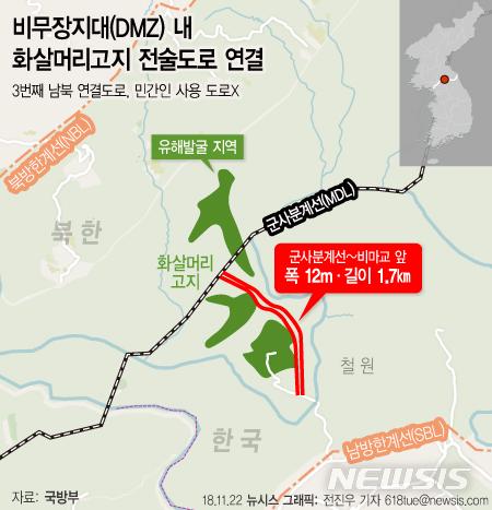 【서울=뉴시스】전진우 기자 = 22일 군 당국에 따르면 남북은 내년도 공동유해 발굴을 앞서 지뢰 제거 중인 강원도 철원 비무장지대(DMZ) 내 화살머리고지에서 폭 12m, 길이 1.7㎞의 비포장 전술도로를 연결한다.618tue@newsis.com