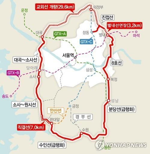 수도권 순환철도망 노선도 [연합뉴스 자료사진]