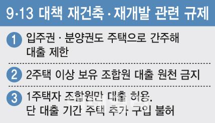 [그래픽=이데일리 문승용 기자]