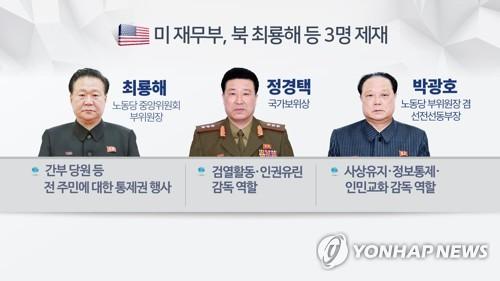 미 재무부 북한 3명 제재 (CG) [연합뉴스TV 제공]