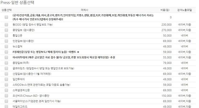 ㅈ사가 공개한 언론사별 단가표.