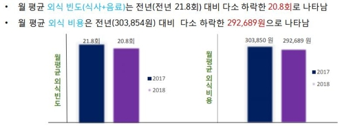 [한국농수산식품유통공사 제공]