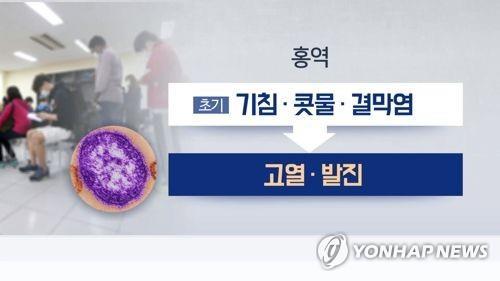홍역 증상(CG) [연합뉴스TV 제공]