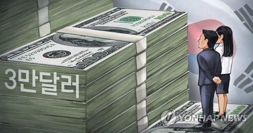 국민소득 3만달러 (PG) [제작 정연주] 일러스트