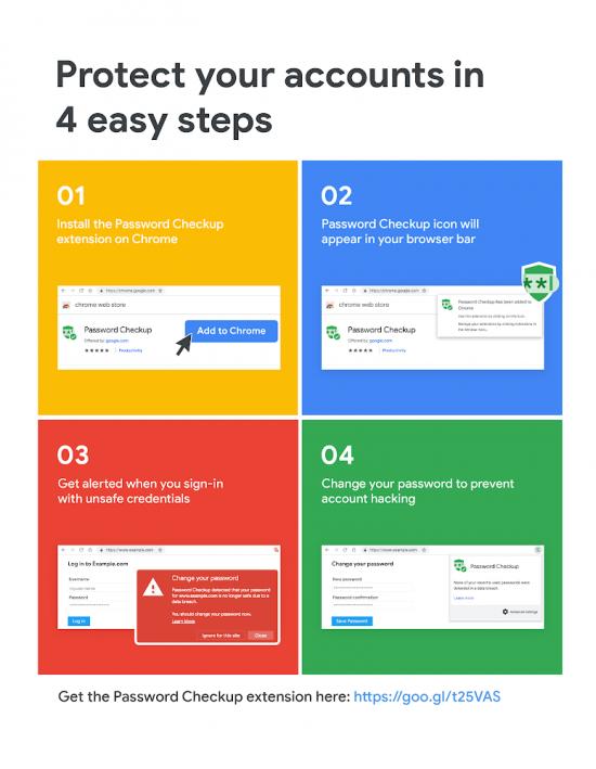 구글, 크롬에 비밀번호 유출 막는 기능 출시[아덴 토토|로맨스 토토]