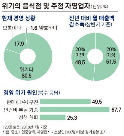 [저작권 한국일보]김경진기자