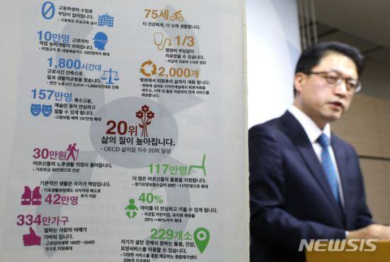 文정부 '돌봄경제' 추진.. 일자리 창출 나선다[스타킹 토토|콜라 토토]
