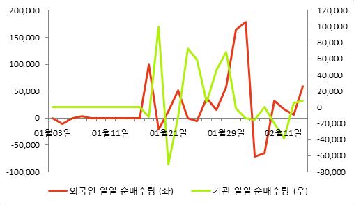 [fnRASSI]톱텍(108230) 8.57% 상승