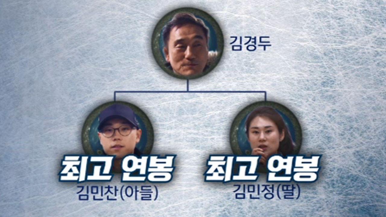 [단독] 후보 선수에 훈련 안 나와도..김경두 아들·딸은 '최고 연봉'