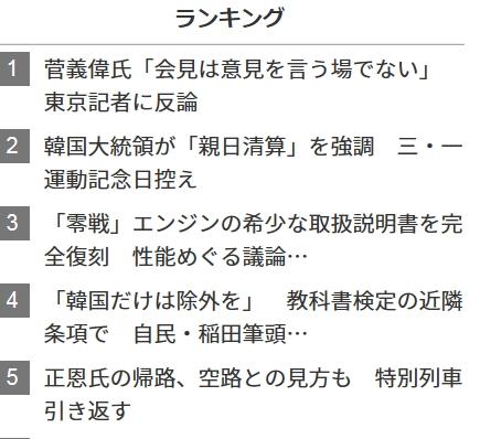 산케이신문 인터넷판에서 27일 오후 5시 20분 기준으로 문 대통령의 '친일 청산' 언급 관련 기사가 가장 많이 본 기사 2위로 랭크돼 있다. 이 기사는 이날 오후 5시 이전에는 1위에 오르기도 했다. [해당화면 캡처]