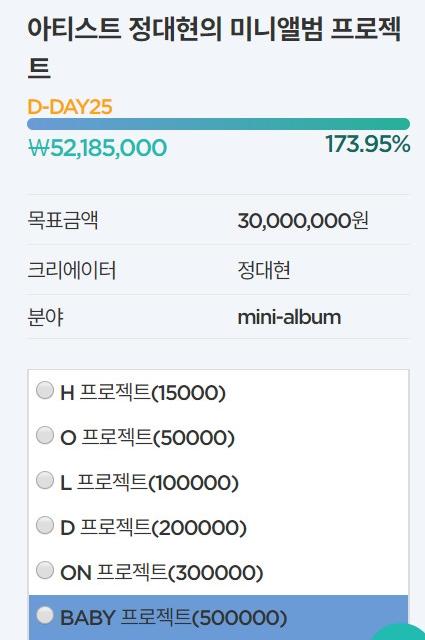 ▲ B.A.P 출신 대현의 크라우드펀딩 페이지. 출처|컬처브릿지 펀딩 페이지 캡처