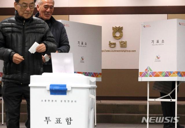 전국조합장선거 돈살포 여전..적발 65%는 금품·향응