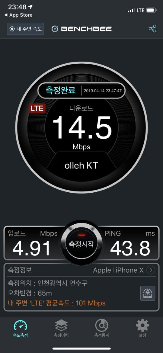 KT LTE 속도 측정 이미지.     출처 클리앙