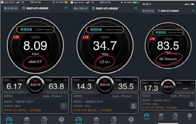 15일 오전 같은 장소에서 세 이동통신사의 LTE 속도를 측정해봤다./BENCHBEE 어플 캡쳐
