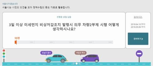 서울시 차량 2부제 관련 여론 조사 ['민주주의 서울' 화면 캡처]