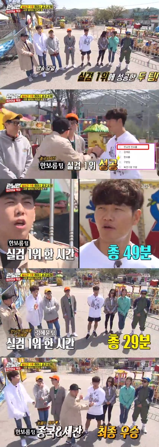 <p> Running Man Kim Jong Kook, sheep and more, Han Bo-reum team real-time Search Term 1 for the Race in the final championship.</p><p>5 days broadcast SBS Running Manin the real time Search Term 1 for the Race the result was announced.</p><p>In the last 21 days in the broadcast seventeen wins and Museum, mark, EXID Hani, Sol, actor Kim Hye Yun, Han Bo-reum guest-starred as a real-time Search Term 1 for Race unfolded. A total of three rounds through a real-time Search Term 1 Above must achieve to win the game. The final winning team broadcast day until midnight real time search to aggregate determined.</p><p>This day start with a running test # 1 in successful teams the two teams. Running Man Han Bo-reum team and the Running Man Kim Hye Yun, Kim Hye Yuna real-time Search Term 1, etc.and Running Man Han Bo-reum Team(Kim Jong Kook, sheep and more, Han Bo-reum)this 49-minute final, won the championship.</p><p>Defeat the three team ladder legs through the penalties the team took, and Yoo Jae-Suk and Lee Kwang-Soo is a Vikings penalty.</p>