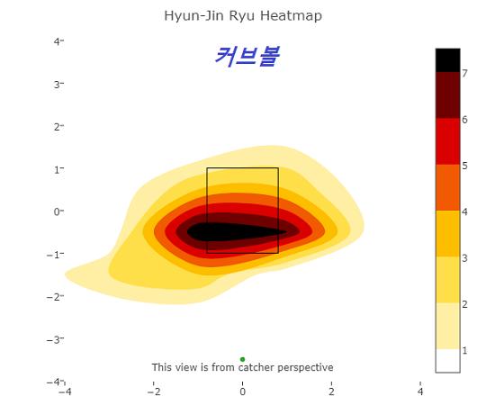 [그림] 2019시즌 류현진의 커브볼 투구 위치(자료=베이스볼서번트)