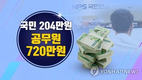 국민연금과 공무원연금(CG) [연합뉴스TV 제공]