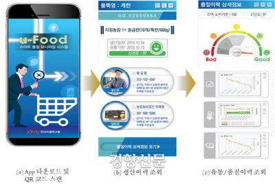 스마트폰으로 계란의 생산과 유통, 신선도를 확인하는'스마트 식품 품질 유통시스템'. 한국식품연구원 제공
